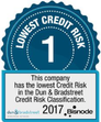 Lowest credit risk -logo
